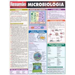 Resumao - Microbiologia