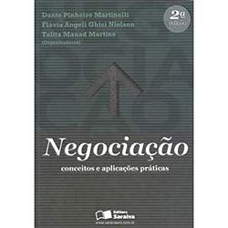 Negociação: Conceitos e Aplicacações Práticas