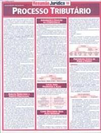 Processo Tributario - Resumao Juridico