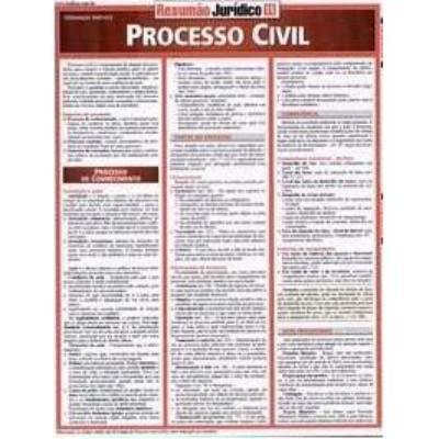 Processo Civil - Resumao