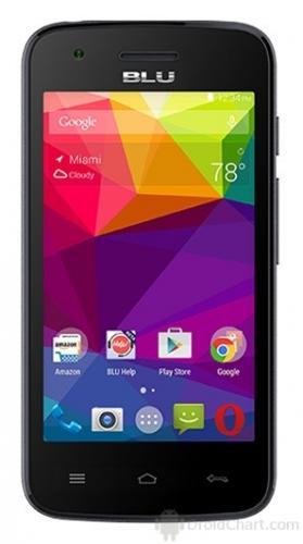 Celular Smartphone Blu Blu Dash L D050l 4gb Preto - Dual Chip
