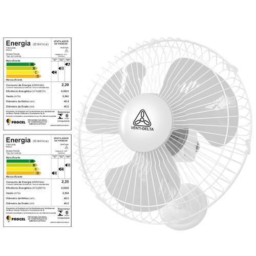 Ventilador de Parede 3 Pás Venti Delta New Branco 40cm - 110v - 65